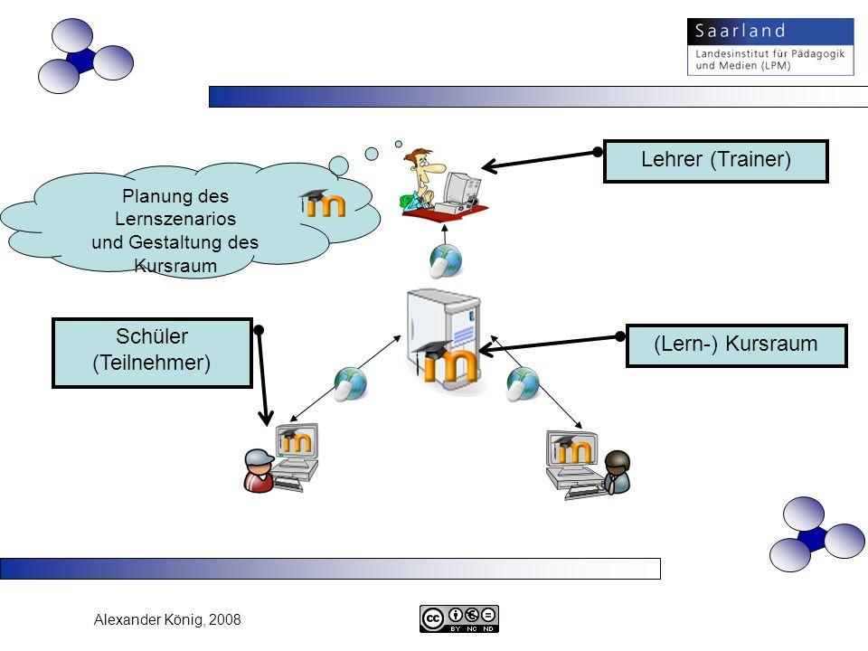 Alexander König, 2008 (Lern-) Kursraum Lehrer (Trainer) Schüler (Teilnehmer) Planung des Lernszenarios und Gestaltung des Kursraum