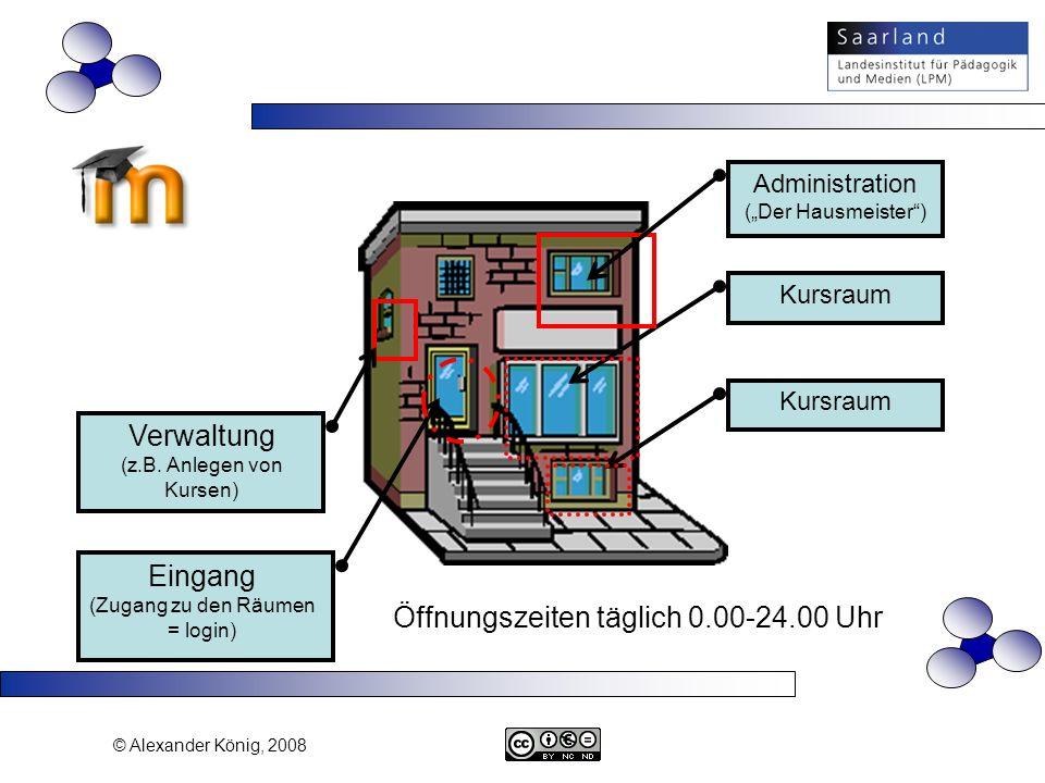 © Alexander König, 2008 Eingang (Zugang zu den Räumen = login) Kursraum Administration (Der Hausmeister) Verwaltung (z.B. Anlegen von Kursen) Kursraum