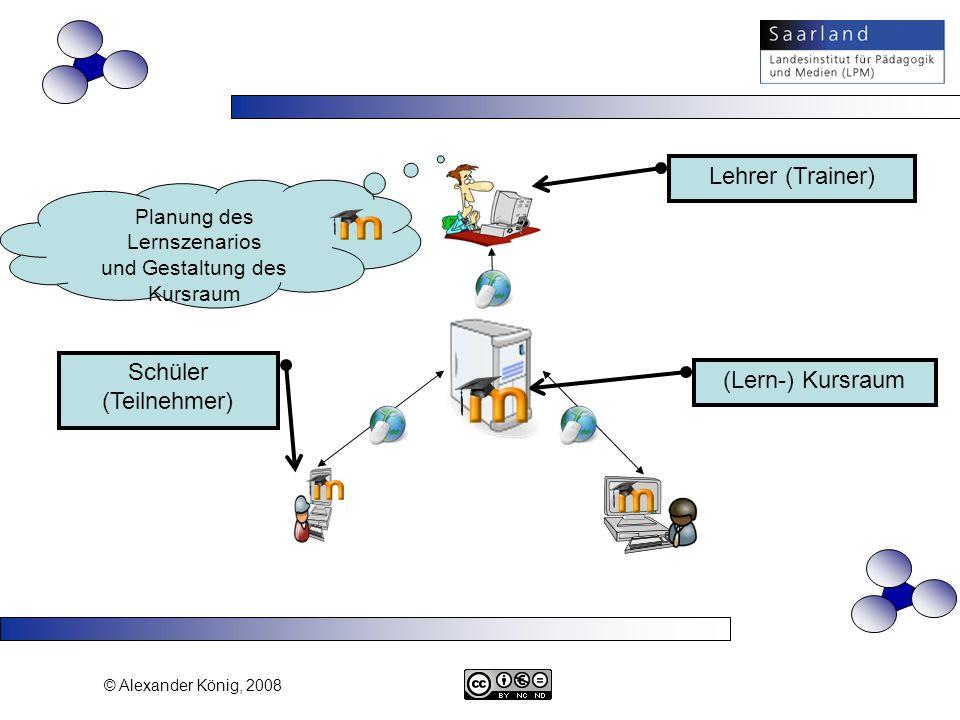 © Alexander König, 2008 (Lern-) Kursraum Lehrer (Trainer) Schüler (Teilnehmer) Planung des Lernszenarios und Gestaltung des Kursraum