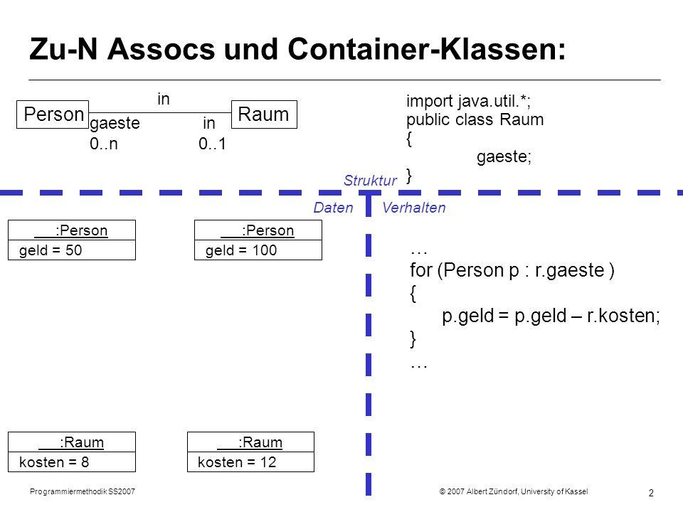 Programmiermethodik SS2007 © 2007 Albert Zündorf, University of Kassel 2 Zu-N Assocs und Container-Klassen: PersonRaum gaeste in 0..n 0..1 in import java.util.*; public class Raum { gaeste; } … for (Person p : r.gaeste ) { p.geld = p.geld – r.kosten; } … Struktur DatenVerhalten :Raum kosten = 8 :Raum kosten = 12 :Person geld = 50 :Person geld = 100