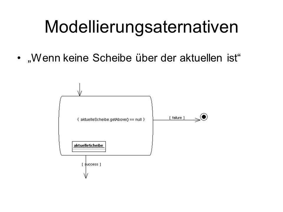 Modellierungsaternativen Wenn keine Scheibe über der aktuellen ist