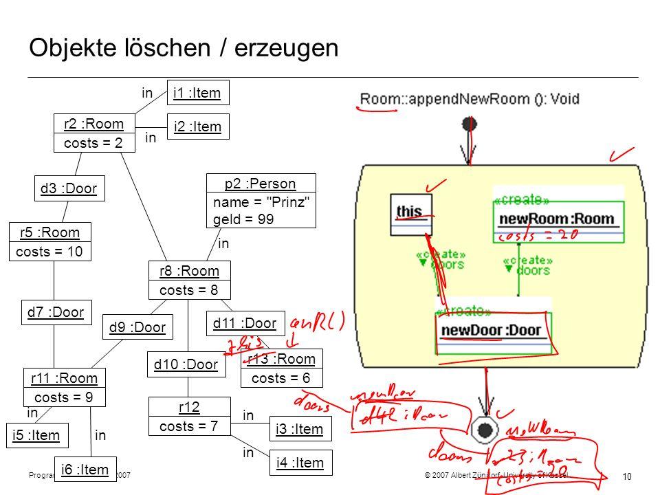 Programmiermethodik SS2007 © 2007 Albert Zündorf, University of Kassel 10 Objekte löschen / erzeugen r2 :Room costs = 2 r5 :Room costs = 10 r11 :Room