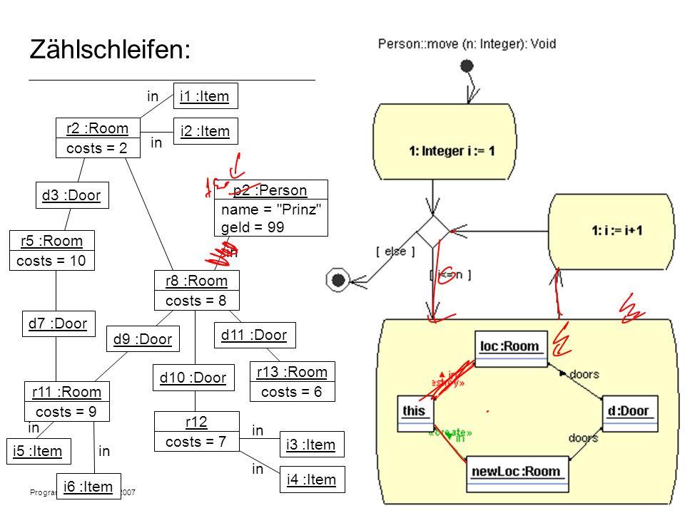 Programmiermethodik SS2007 © 2007 Albert Zündorf, University of Kassel 16 Zählschleifen: r2 :Room costs = 2 r5 :Room costs = 10 r11 :Room costs = 9 r8