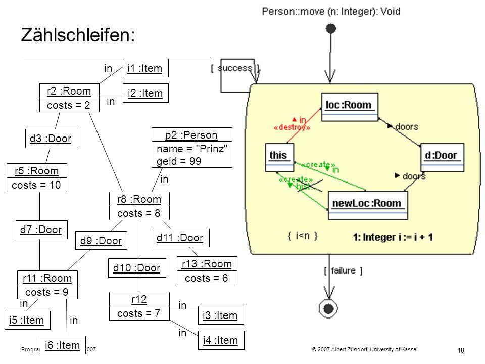 Programmiermethodik SS2007 © 2007 Albert Zündorf, University of Kassel 18 Zählschleifen: r2 :Room costs = 2 r5 :Room costs = 10 r11 :Room costs = 9 r8