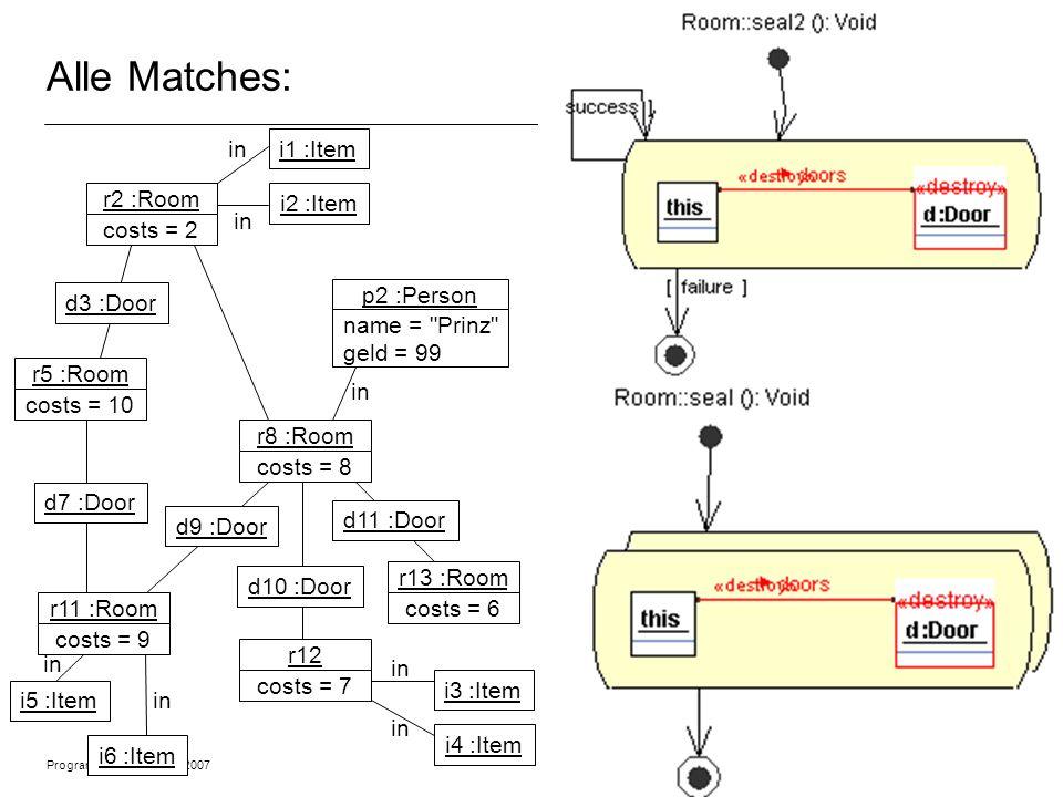 Programmiermethodik SS2007 © 2007 Albert Zündorf, University of Kassel 19 Alle Matches: r2 :Room costs = 2 r5 :Room costs = 10 r11 :Room costs = 9 r8