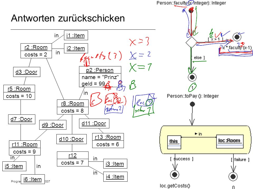 Programmiermethodik SS2007 © 2007 Albert Zündorf, University of Kassel 7 Antworten zurückschicken r2 :Room costs = 2 r5 :Room costs = 10 r11 :Room costs = 9 r8 :Room costs = 8 r12 costs = 7 r13 :Room costs = 6 p2 :Person name = Prinz geld = 99 d3 :Door i1 :Item d11 :Door d10 :Door d9 :Door d7 :Door in i2 :Item i5 :Item i6 :Item i3 :Item i4 :Item in