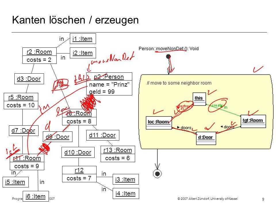 Programmiermethodik SS2007 © 2007 Albert Zündorf, University of Kassel 9 Kanten löschen / erzeugen r2 :Room costs = 2 r5 :Room costs = 10 r11 :Room co