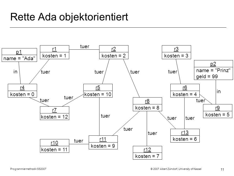 Programmiermethodik SS2007 © 2007 Albert Zündorf, University of Kassel 11 Rette Ada objektorientiert r1 kosten = 1 r2 kosten = 2 r3 kosten = 3 r4 kosten = 0 r7 kosten = 12 r5 kosten = 10 r10 kosten = 11 r11 kosten = 9 r8 kosten = 8 r12 kosten = 7 r13 kosten = 6 r6 kosten = 4 r9 kosten = 5 tuer p1 name = Ada p2 name = Prinz geld = 99 tuer in