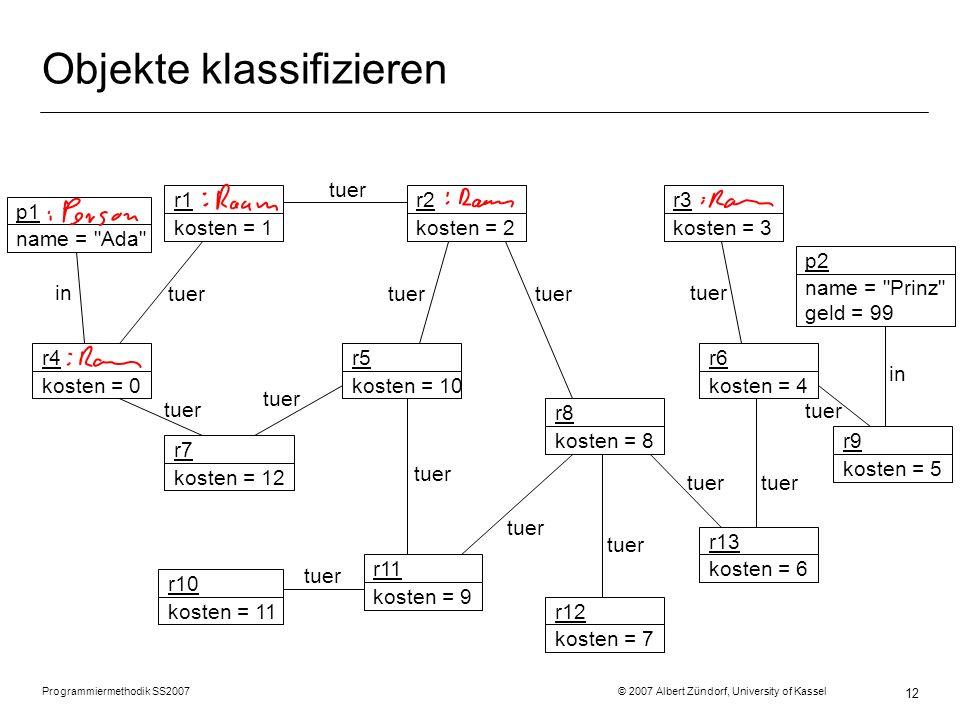 Programmiermethodik SS2007 © 2007 Albert Zündorf, University of Kassel 12 Objekte klassifizieren r1 kosten = 1 r2 kosten = 2 r3 kosten = 3 r4 kosten =