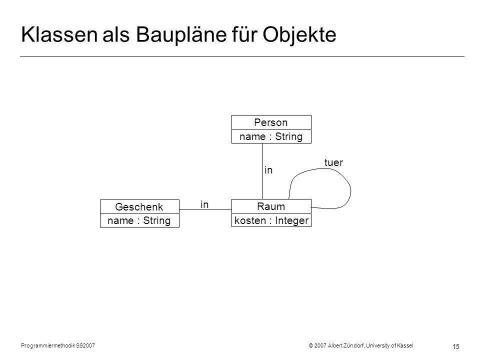 Programmiermethodik SS2007 © 2007 Albert Zündorf, University of Kassel 15 Klassen als Baupläne für Objekte Raum kosten : Integer Person name : String