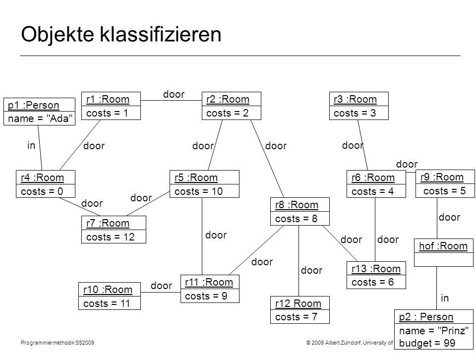 Programmiermethodik SS2009 © 2009 Albert Zündorf, University of Kassel 11 Objekte klassifizieren r1 :Room costs = 1 r2 :Room costs = 2 r3 :Room costs = 3 r4 :Room costs = 0 r7 :Room costs = 12 r5 :Room costs = 10 r10 :Room costs = 11 r11 :Room costs = 9 r8 :Room costs = 8 r12 Room costs = 7 r13 :Room costs = 6 door p1 :Person name = Ada door in hof :Roomp2 : Person name = Prinz budget = 99 door in r9 :Room costs = 5 door r6 :Room costs = 4
