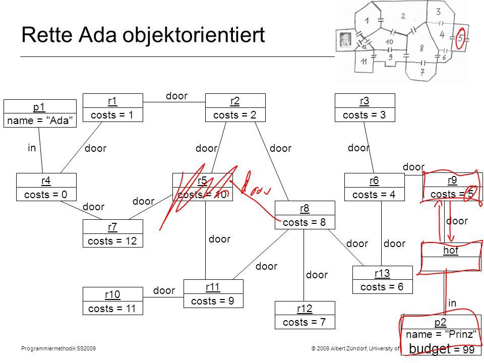 Programmiermethodik SS2009 © 2009 Albert Zündorf, University of Kassel 10 Objekte klassifizieren r1 costs = 1 r2 costs = 2 r3 costs = 3 r4 costs = 0 r7 costs = 12 r5 costs = 10 r10 costs = 11 r11 costs = 9 r8 costs = 8 r12 costs = 7 r13 costs = 6 door p1 name = Ada door in hofp2 name = Prinz budget = 99 door in r9 costs = 5 door r6 costs = 4