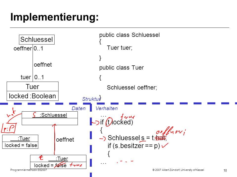Programmiermethodik SS2007 © 2007 Albert Zündorf, University of Kassel 10 Implementierung: public class Schluessel { Tuer tuer; } public class Tuer {