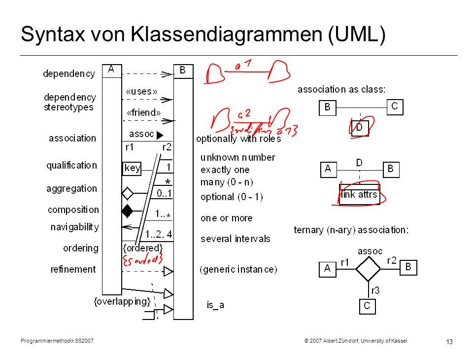 Programmiermethodik SS2007 © 2007 Albert Zündorf, University of Kassel 13 Syntax von Klassendiagrammen (UML)