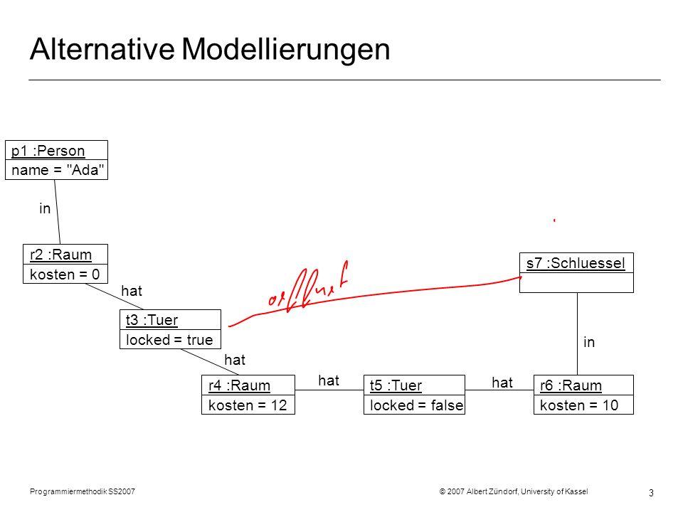 Programmiermethodik SS2007 © 2007 Albert Zündorf, University of Kassel 14 Syntax von Objektdiagrammen: