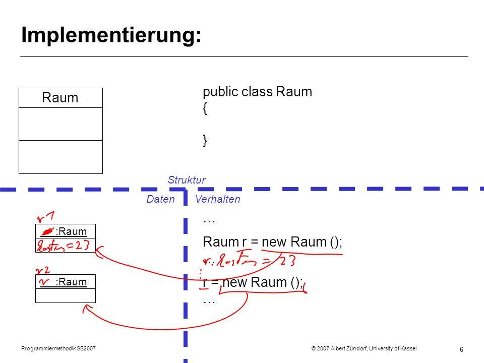 Programmiermethodik SS2007 © 2007 Albert Zündorf, University of Kassel 7 Implementierung: public class Raum { … public int kosten; … } Raum kosten : Integer … if (r.kosten <= 0) { r.kosten = 12; } … :Raum kosten = 5 :Raum kosten = -1 Struktur DatenVerhalten