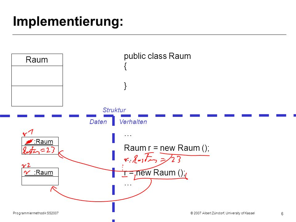 Programmiermethodik SS2007 © 2007 Albert Zündorf, University of Kassel 17