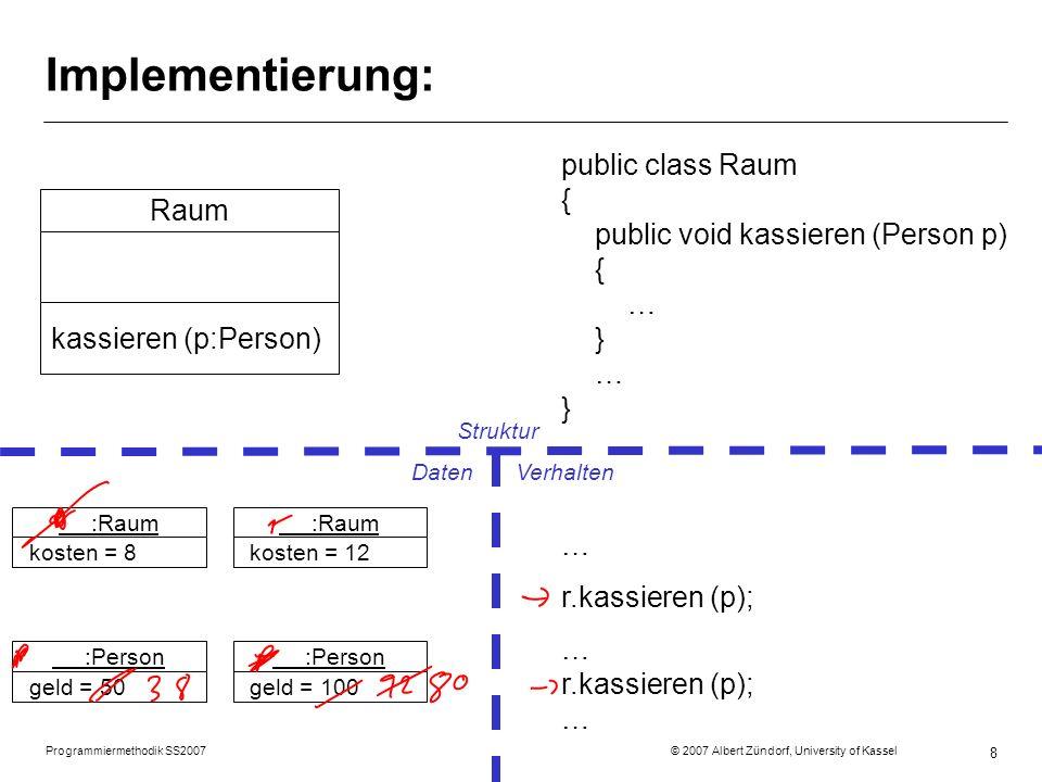 Programmiermethodik SS2007 © 2007 Albert Zündorf, University of Kassel 9 Implementierung: public class Schluessel { Tuer tuer; } public class Tuer { Schluessel oeffner; } Schluessel oeffner 0..1 oeffnet tuer 0..1 … t = new Tuer (); … t = new Tuer (); s = new Schluessel (); t.locked = true; s.tuer = t; t.oeffner = s; … Tuer locked :Boolean :Schluessel :Tuer locked = false Struktur DatenVerhalten :Tuer locked = false