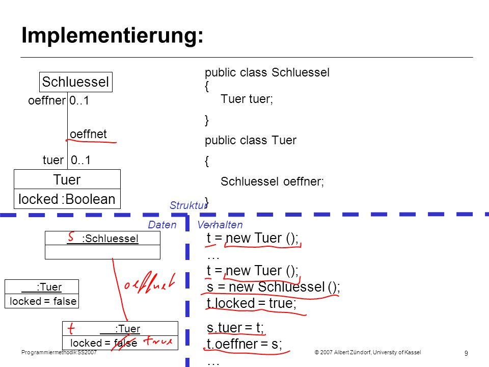 Programmiermethodik SS2007 © 2007 Albert Zündorf, University of Kassel 10 Implementierung: public class Schluessel { Tuer tuer; } public class Tuer { Schluessel oeffner; } Schluessel oeffner 0..1 oeffnet tuer 0..1 … if (t.locked) { Schluessel s = t.hat; if (s.besitzer == p) { … Tuer locked :Boolean :Schluessel :Tuer locked = false Struktur DatenVerhalten :Tuer locked = false oeffnet