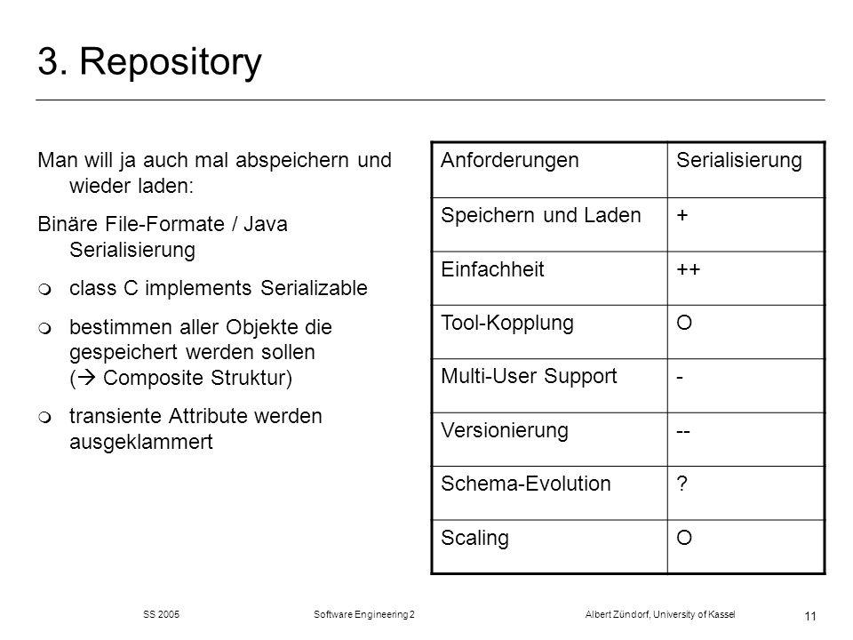 SS 2005 Software Engineering 2 Albert Zündorf, University of Kassel 11 3. Repository Man will ja auch mal abspeichern und wieder laden: Binäre File-Fo