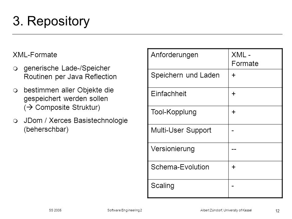SS 2005 Software Engineering 2 Albert Zündorf, University of Kassel 12 3. Repository XML-Formate m generische Lade-/Speicher Routinen per Java Reflect
