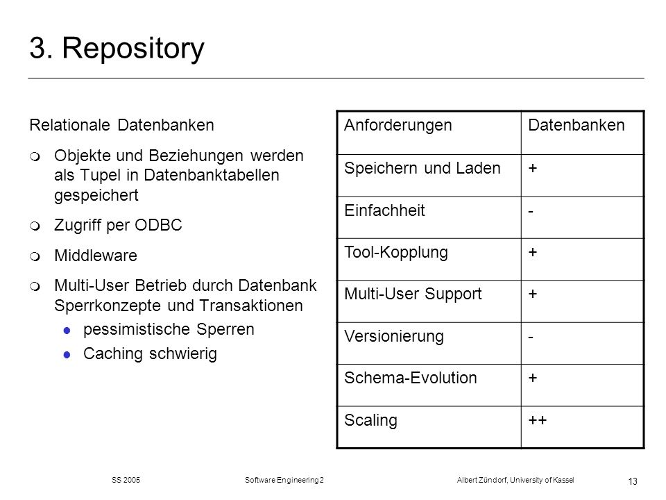 SS 2005 Software Engineering 2 Albert Zündorf, University of Kassel 13 3. Repository Relationale Datenbanken m Objekte und Beziehungen werden als Tupe