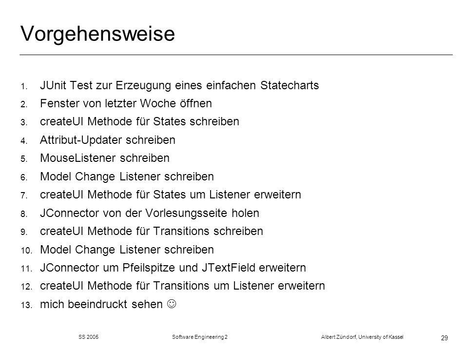 SS 2005 Software Engineering 2 Albert Zündorf, University of Kassel 29 Vorgehensweise 1. JUnit Test zur Erzeugung eines einfachen Statecharts 2. Fenst