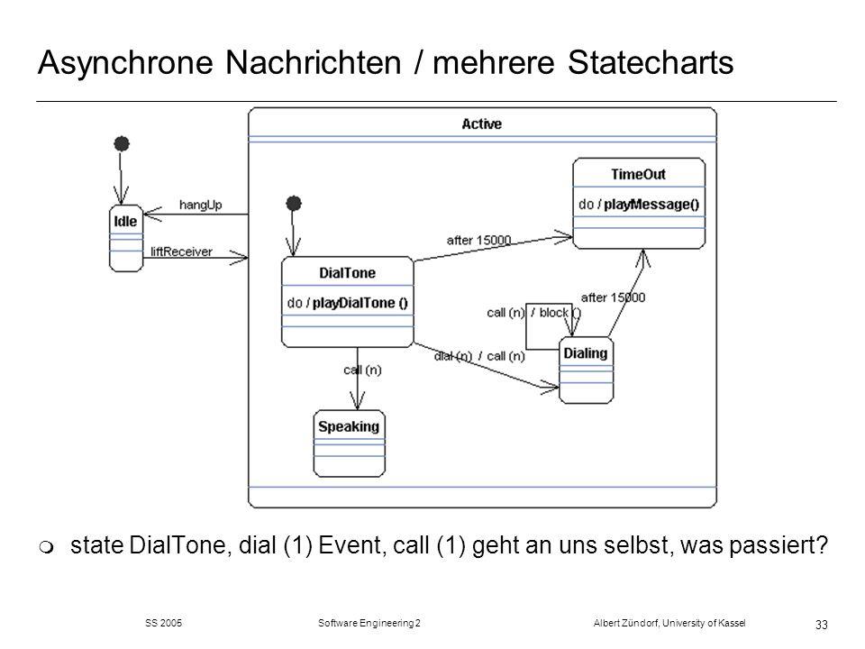 SS 2005 Software Engineering 2 Albert Zündorf, University of Kassel 33 Asynchrone Nachrichten / mehrere Statecharts m state DialTone, dial (1) Event, call (1) geht an uns selbst, was passiert?