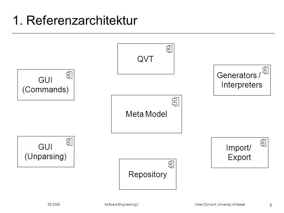 SS 2005 Software Engineering 2 Albert Zündorf, University of Kassel 6 1. Referenzarchitektur Repository Meta Model GUI (Commands) Generators / Interpr