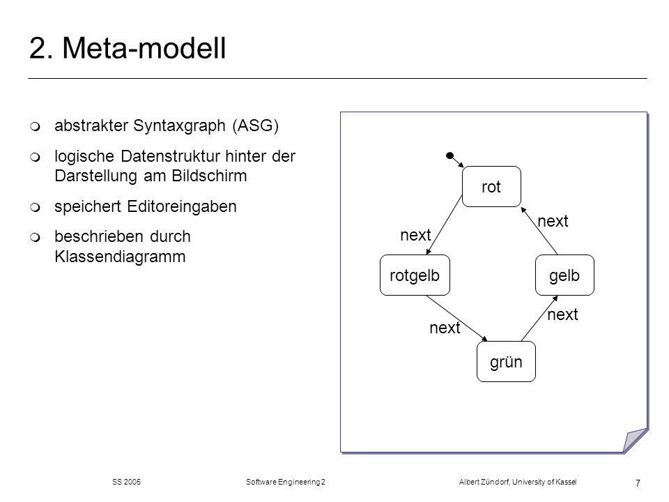 SS 2005 Software Engineering 2 Albert Zündorf, University of Kassel 7 2. Meta-modell m abstrakter Syntaxgraph (ASG) m logische Datenstruktur hinter de