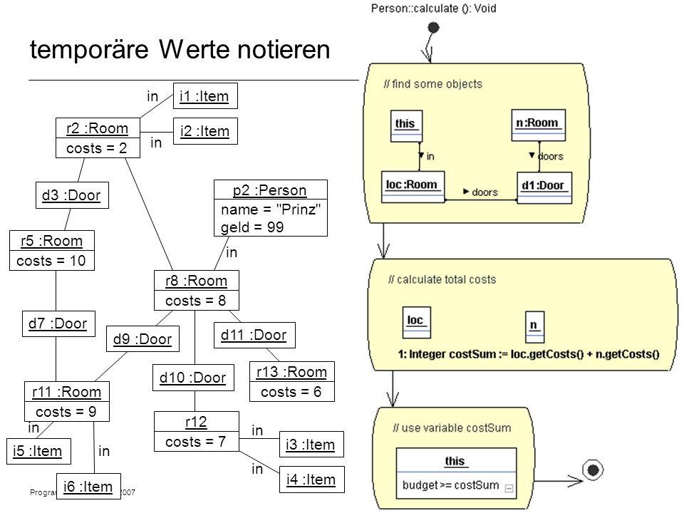 Programmiermethodik SS2007 © 2007 Albert Zündorf, University of Kassel 8 Nachrichten verschicken r2 :Room costs = 2 r5 :Room costs = 10 r11 :Room costs = 9 r8 :Room costs = 8 r12 costs = 7 r13 :Room costs = 6 p2 :Person name = Prinz geld = 99 d3 :Door i1 :Item d11 :Door d10 :Door d9 :Door d7 :Door in i2 :Item i5 :Item i6 :Item i3 :Item i4 :Item in