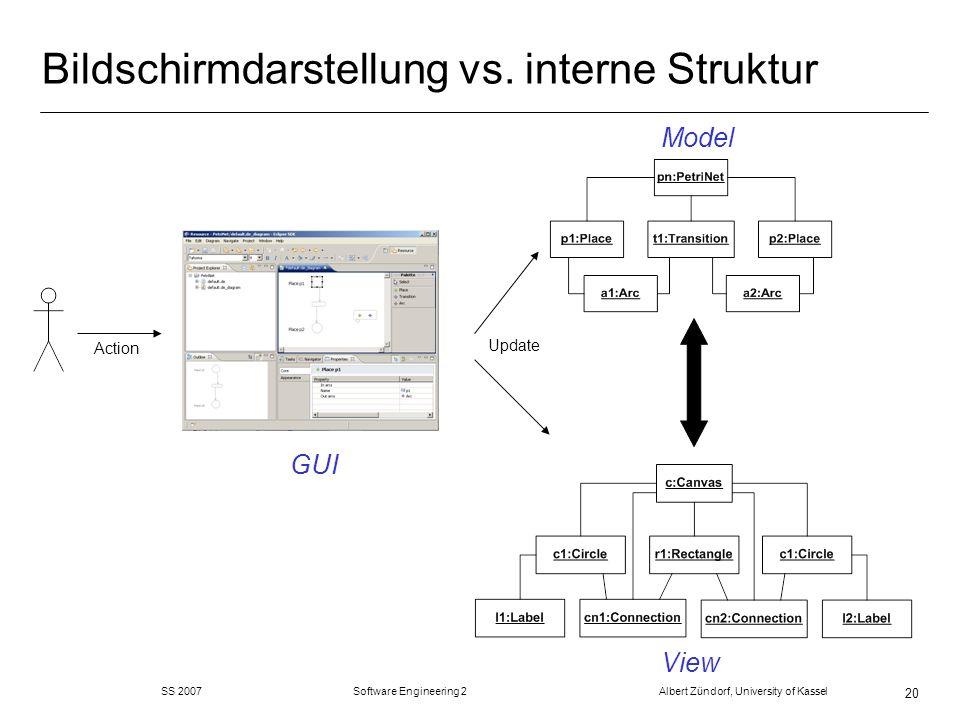 SS 2007 Software Engineering 2 Albert Zündorf, University of Kassel 20 Bildschirmdarstellung vs. interne Struktur Model View GUI Action Update