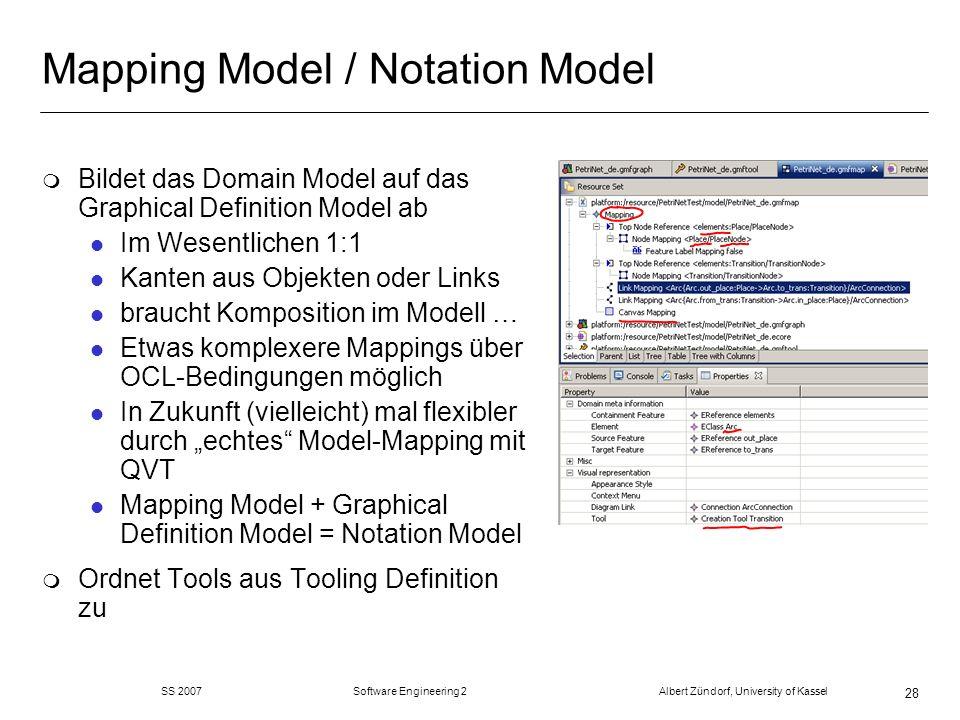 SS 2007 Software Engineering 2 Albert Zündorf, University of Kassel 28 Mapping Model / Notation Model m Bildet das Domain Model auf das Graphical Defi
