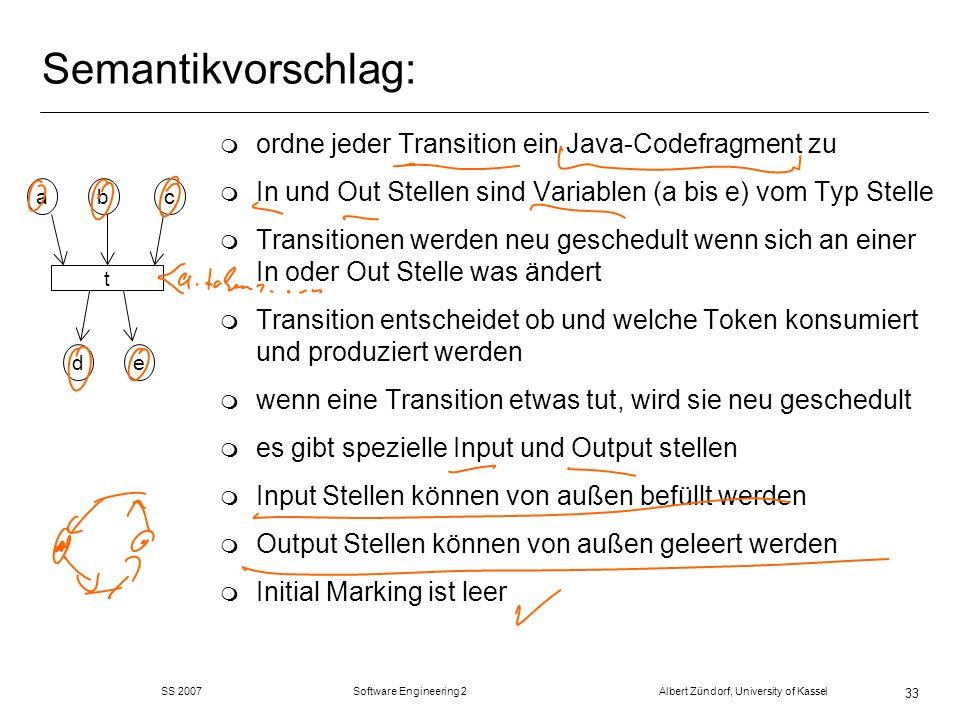 SS 2007 Software Engineering 2 Albert Zündorf, University of Kassel 33 Semantikvorschlag: m ordne jeder Transition ein Java-Codefragment zu m In und O