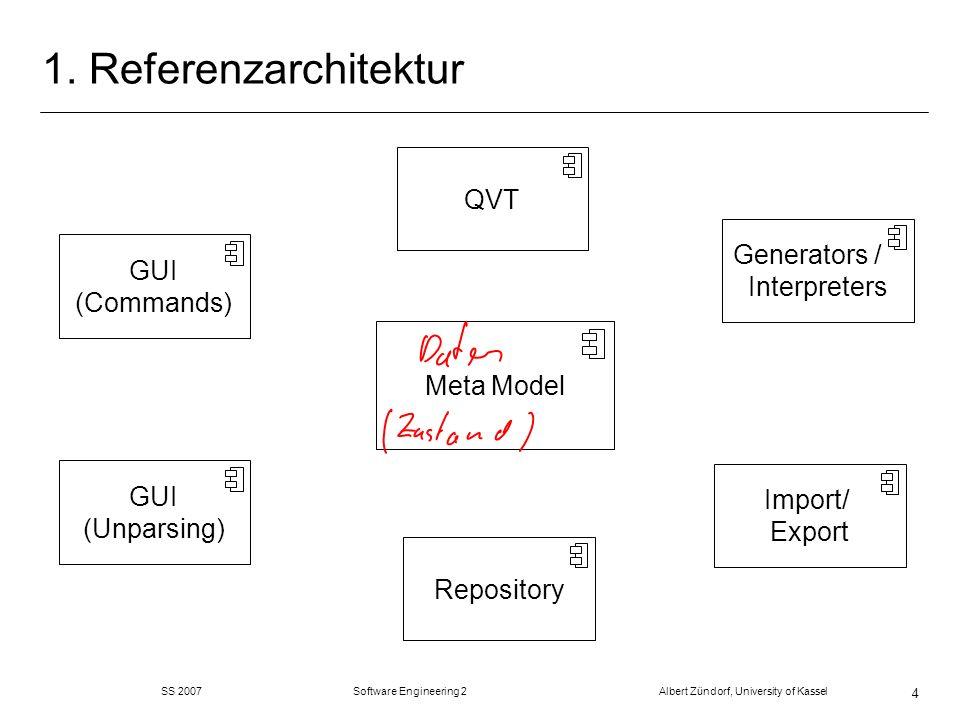 SS 2007 Software Engineering 2 Albert Zündorf, University of Kassel 35 Query – View – Transformation m Zentraler Teil der Model Driven Architecture (MDA) Initiative m man will auch mal mit den schönen Modellen rechnen m Konsistenzanalysen m Refactorings, … m Modell A in Modell B umbauen m Ausführung / Code Generierung