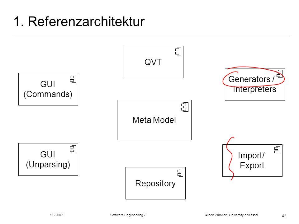 SS 2007 Software Engineering 2 Albert Zündorf, University of Kassel 47 1. Referenzarchitektur Repository Meta Model GUI (Commands) Generators / Interp