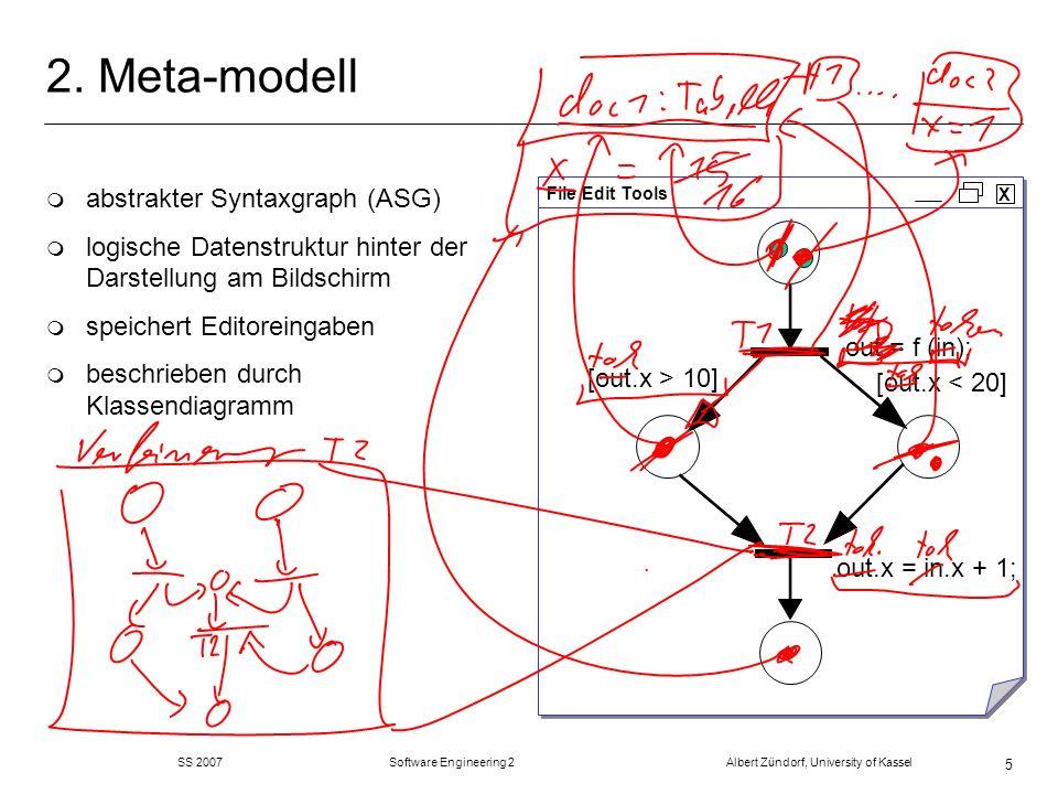 SS 2007 Software Engineering 2 Albert Zündorf, University of Kassel 5 2. Meta-modell m abstrakter Syntaxgraph (ASG) m logische Datenstruktur hinter de