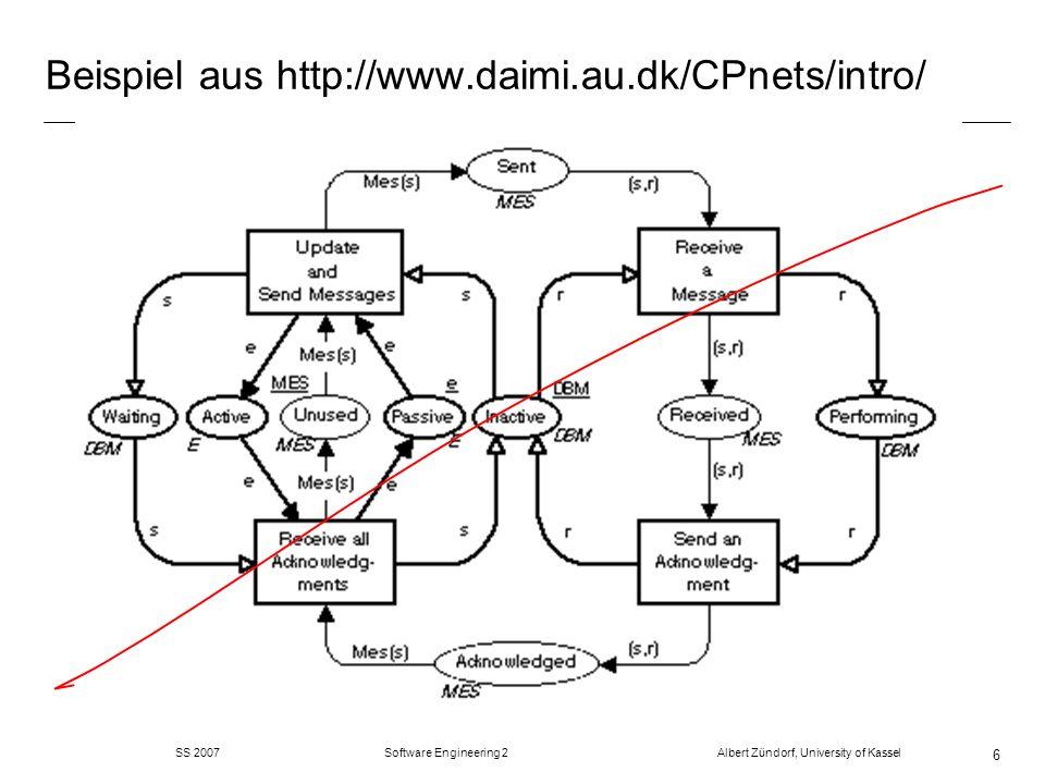 SS 2007 Software Engineering 2 Albert Zündorf, University of Kassel 6 Beispiel aus http://www.daimi.au.dk/CPnets/intro/