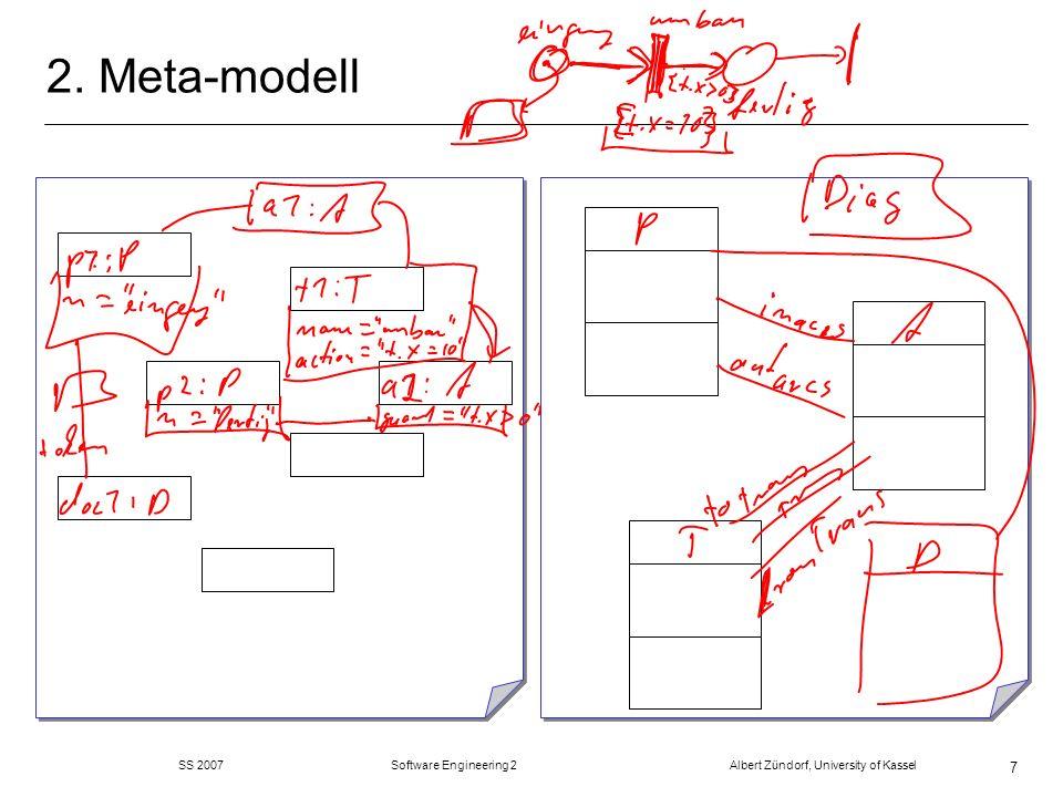 SS 2007 Software Engineering 2 Albert Zündorf, University of Kassel 8 Meta Meta Meta m M0: Objekte / Instanzen zur Laufzeit (Jim, GET-Vorlesung) m M1: Modell Diagramme die der Benuzter eingibt (Student, Vorlesung,...) (oft UML) m M2: Meta-Modell: Klassendiagramm, dass Benuterzdiagramm beschreibt / Tool Ebene (mit UML oder MOF) m M3: Wer beschreibt das Meta-Modell.