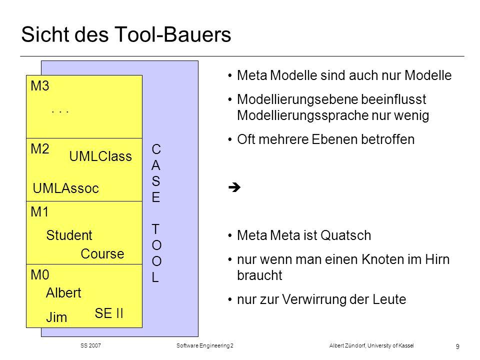 SS 2007 Software Engineering 2 Albert Zündorf, University of Kassel 40 Refactorings: merge Places m fasse zwei Stellen zu einer zusammen m Name der ersten m Transitionen von beiden