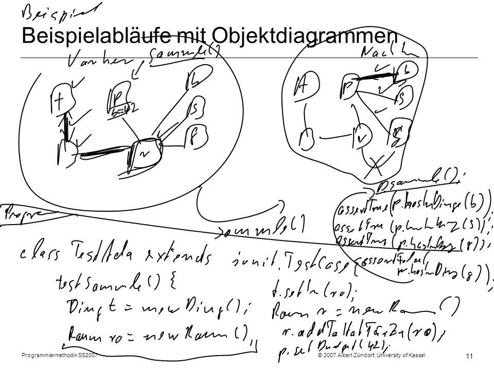 Programmiermethodik SS2007 © 2007 Albert Zündorf, University of Kassel 11 Beispielabläufe mit Objektdiagrammen
