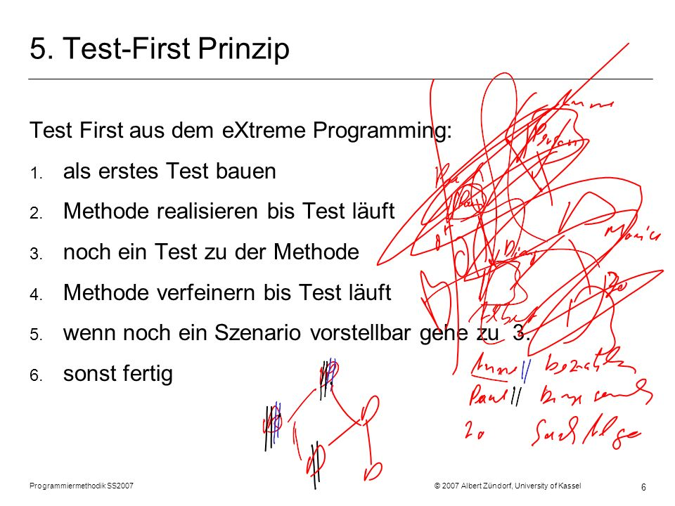 Programmiermethodik SS2007 © 2007 Albert Zündorf, University of Kassel 6 5. Test-First Prinzip Test First aus dem eXtreme Programming: 1. als erstes T