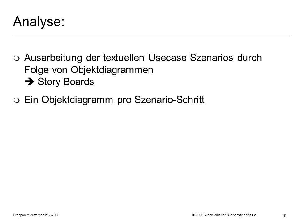 Programmiermethodik SS2006 © 2005 Albert Zündorf, University of Kassel 10 Analyse: m Ausarbeitung der textuellen Usecase Szenarios durch Folge von Obj