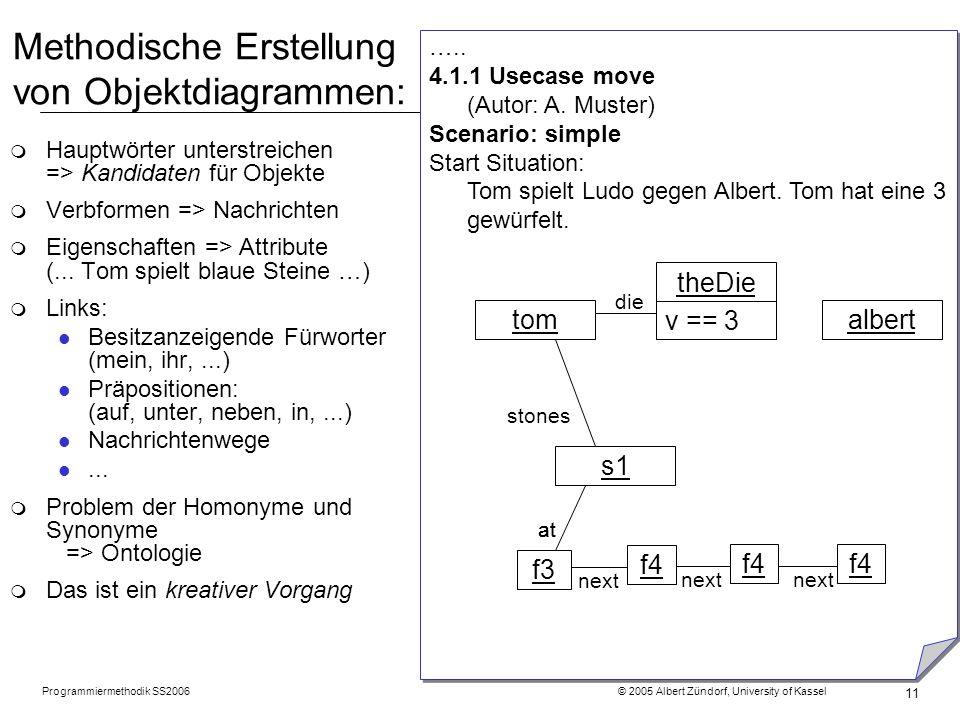 Programmiermethodik SS2006 © 2005 Albert Zündorf, University of Kassel 11 Methodische Erstellung von Objektdiagrammen: m Hauptwörter unterstreichen =>