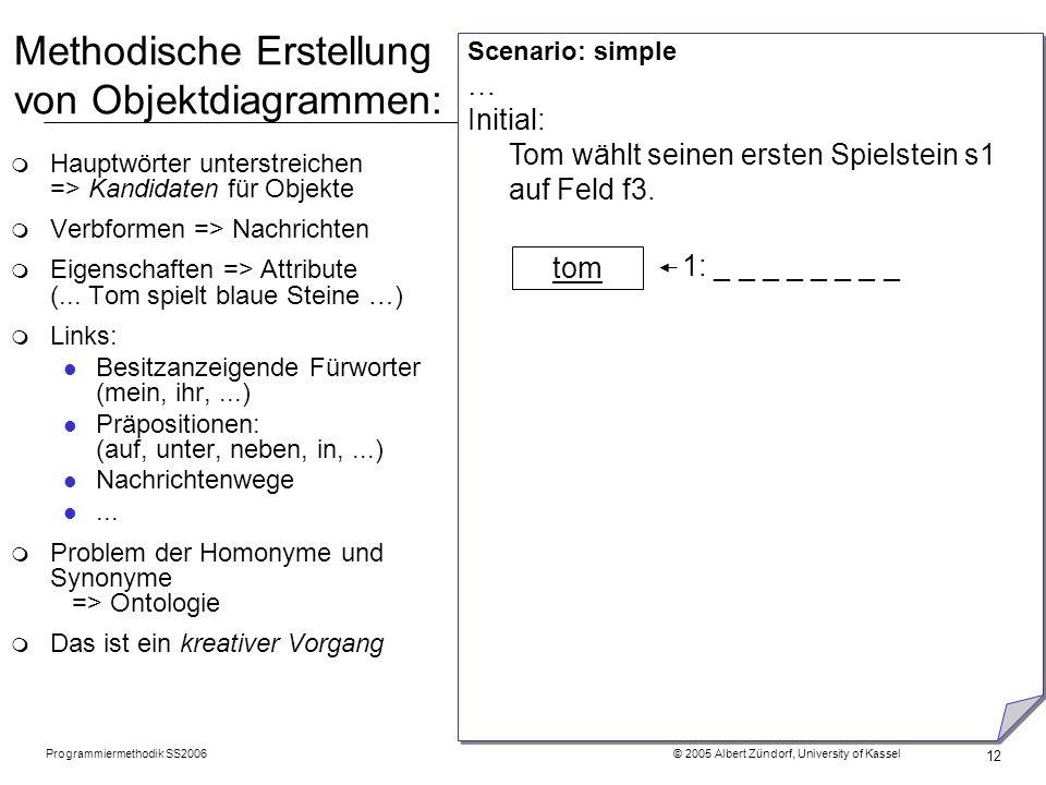Programmiermethodik SS2006 © 2005 Albert Zündorf, University of Kassel 12 Methodische Erstellung von Objektdiagrammen: m Hauptwörter unterstreichen =>