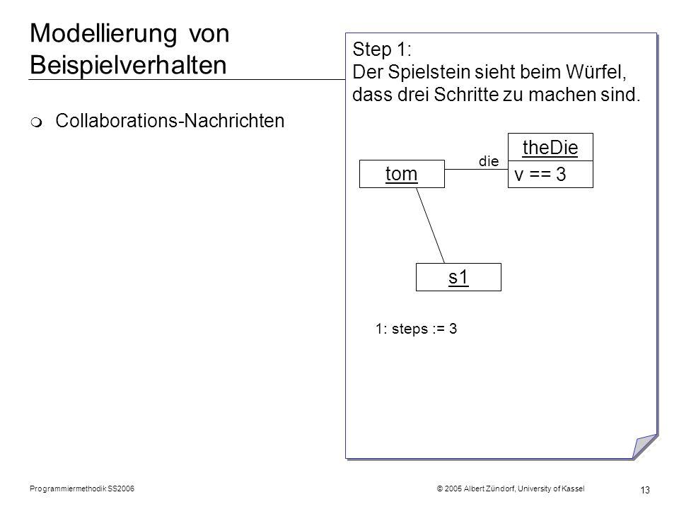 Programmiermethodik SS2006 © 2005 Albert Zündorf, University of Kassel 13 Modellierung von Beispielverhalten Step 1: Der Spielstein sieht beim Würfel,