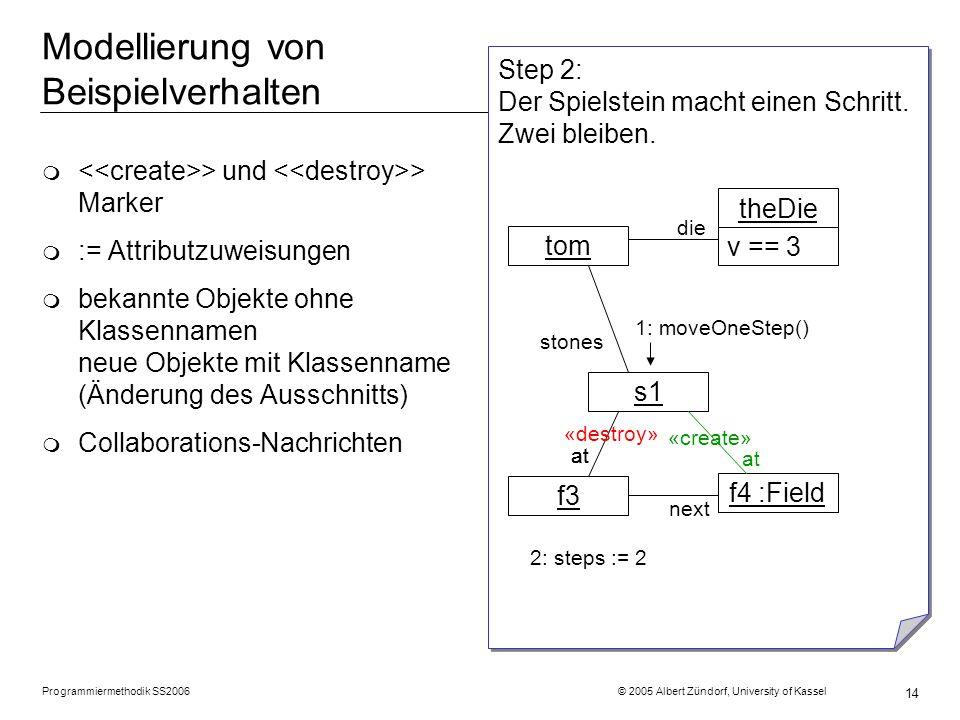 Programmiermethodik SS2006 © 2005 Albert Zündorf, University of Kassel 14 Modellierung von Beispielverhalten Step 2: Der Spielstein macht einen Schrit