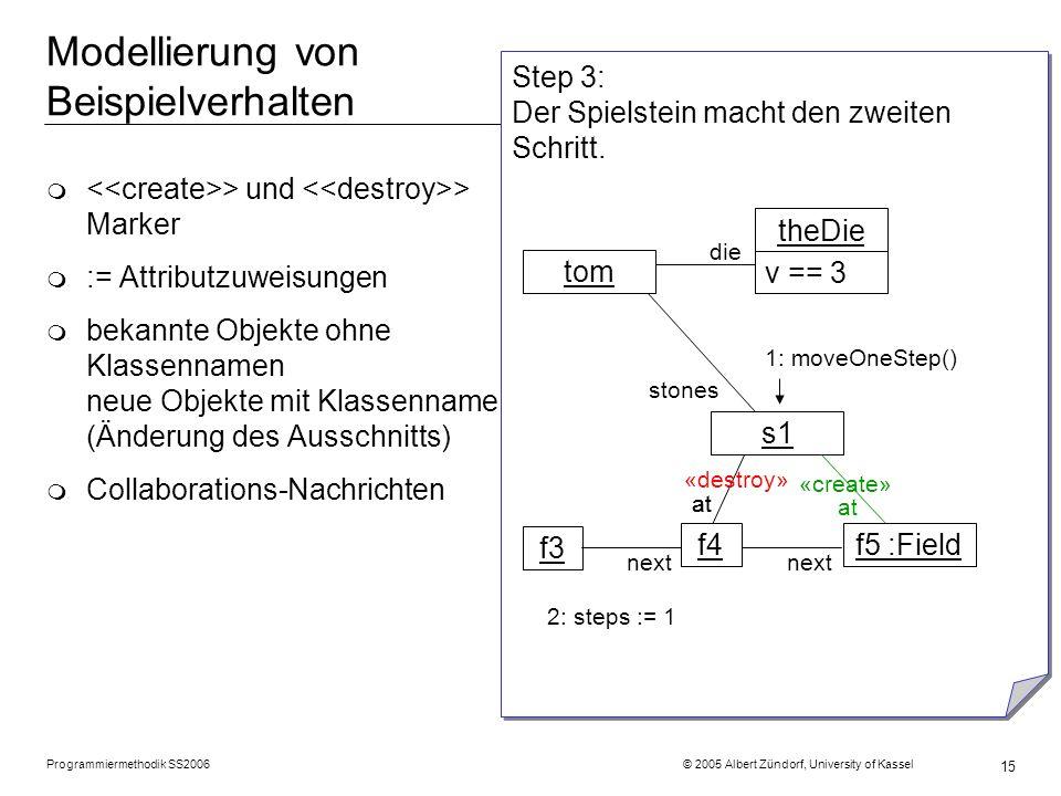 Programmiermethodik SS2006 © 2005 Albert Zündorf, University of Kassel 15 Modellierung von Beispielverhalten Step 3: Der Spielstein macht den zweiten