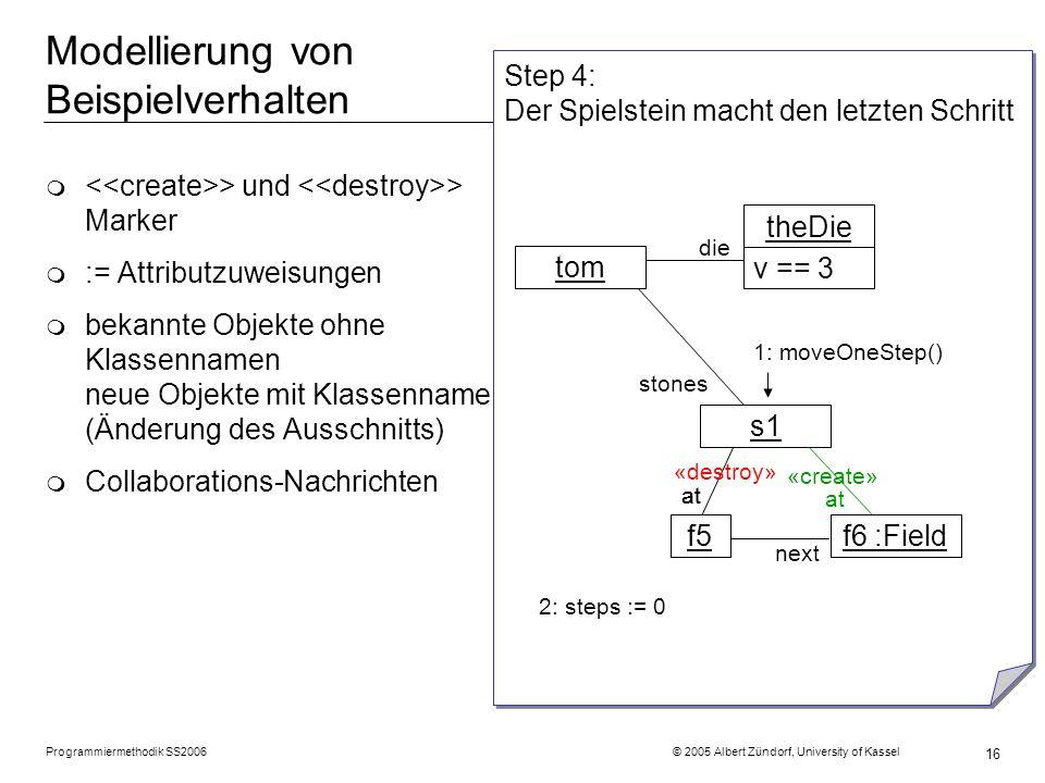Programmiermethodik SS2006 © 2005 Albert Zündorf, University of Kassel 16 Modellierung von Beispielverhalten Step 4: Der Spielstein macht den letzten