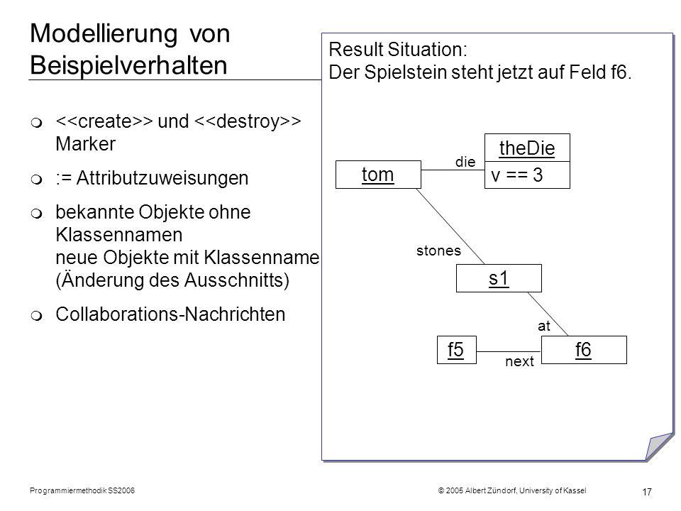 Programmiermethodik SS2006 © 2005 Albert Zündorf, University of Kassel 17 Modellierung von Beispielverhalten Result Situation: Der Spielstein steht je